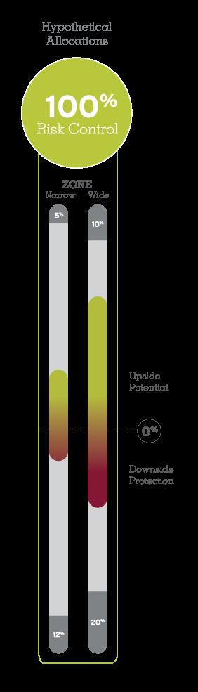 graph-B.png